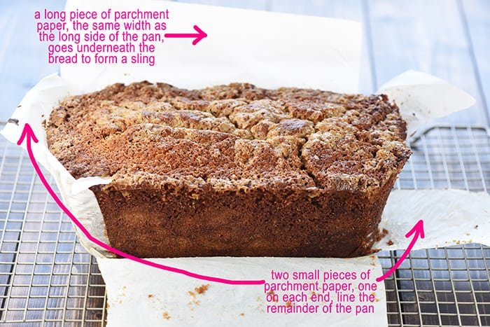 Butter Pecan Bread Showing Parchment Paper Placement with Text Overlay