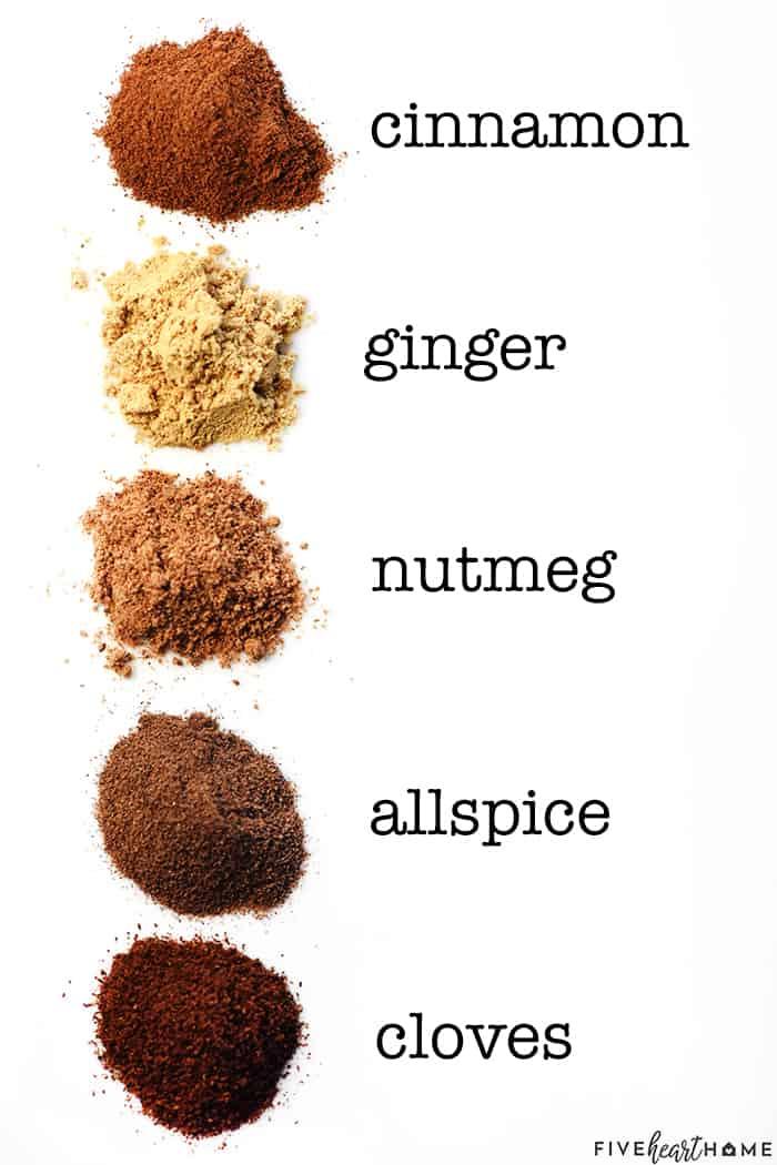 What is in Pumpkin Pie Spice
